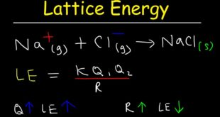 Lattice Energy Trend - What Do We Know