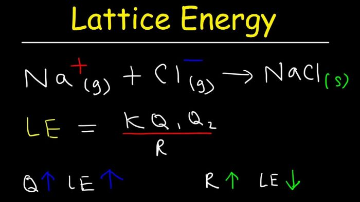Lattice Energy Trend - What Do We Know